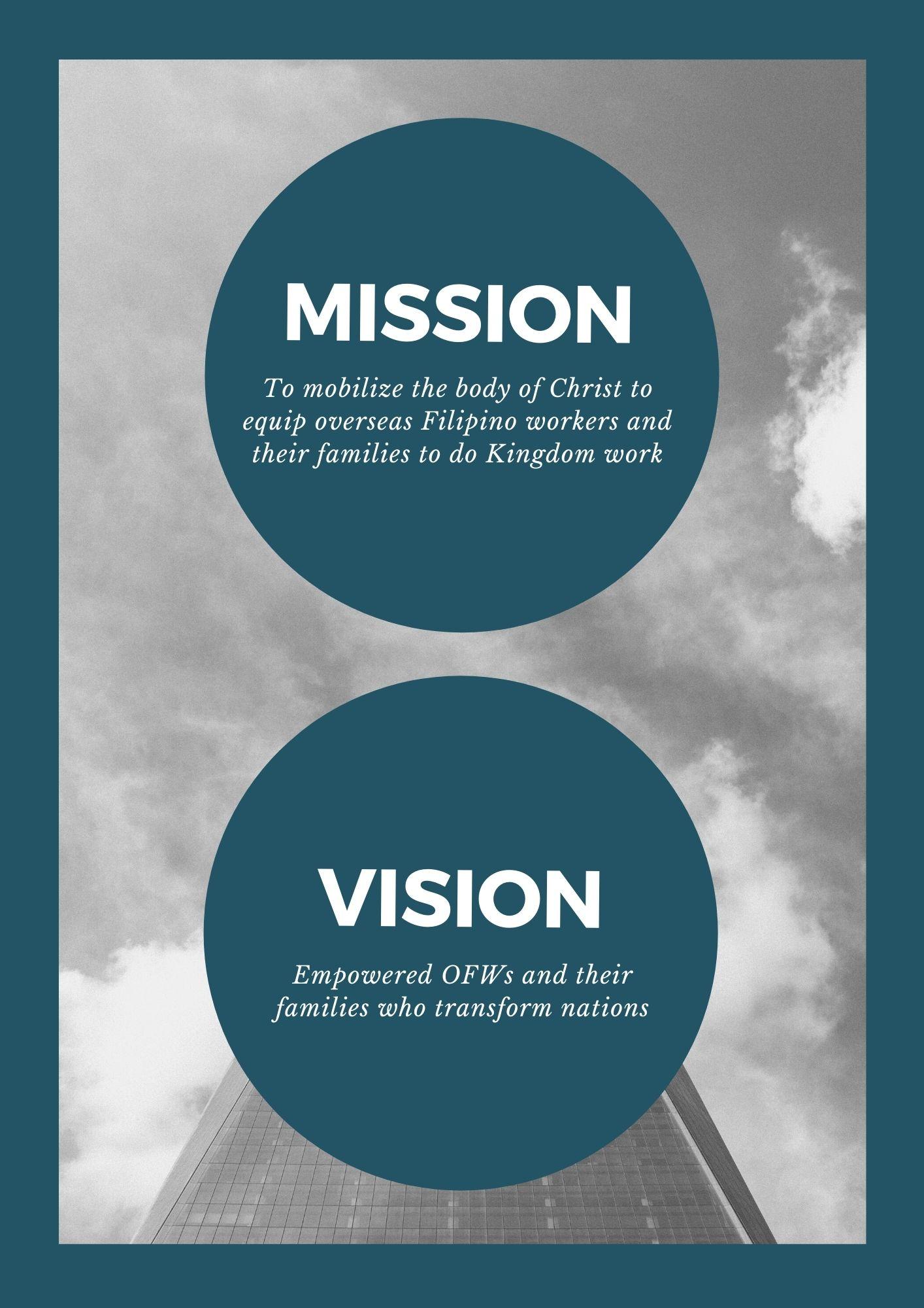 GFM MISSION-VISION