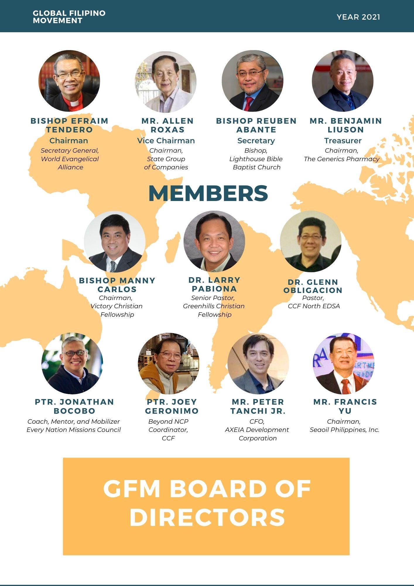 THE GFM BOARD OF DIRECTORS